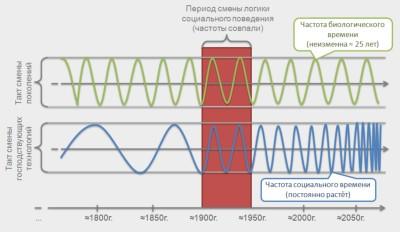 ВП СССР (+другие) - Полная информационная база КОБ [2010.05.11] (2010) PDF, DOC, HTML